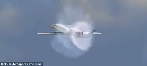 首款超音速私人飞机 时速1770公里