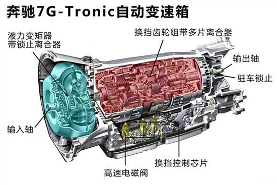 奔驰7g-tronic 手自一体变速箱浅析