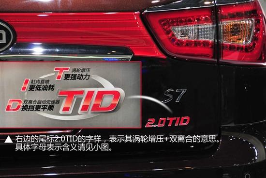 比亚迪S7购车手册 推荐2.0TID 尊贵型